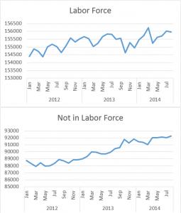 09-05-14 Labor Not Labor