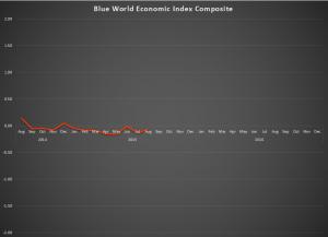 August 2015 Composite Graph