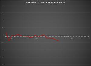 2 Feb Graph 2016
