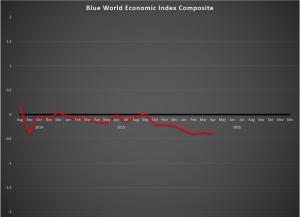 BWEI Graph 4-16
