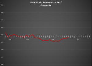 Feb 17 Graph