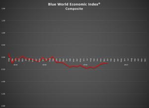 Jan 17 Graph