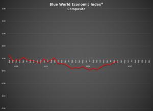 Mar 17 Graph